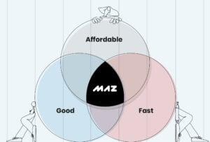 Why MAZ?